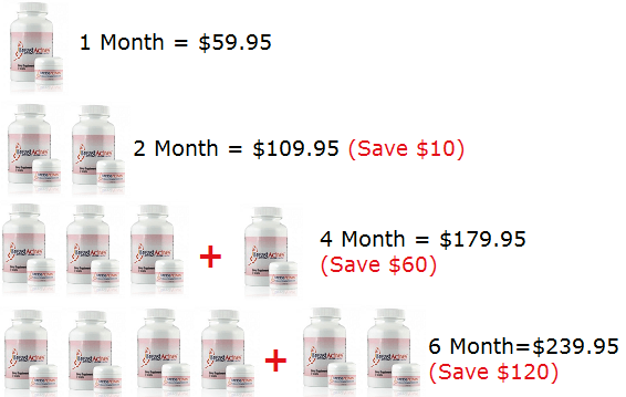 Breast-Actives-Prices