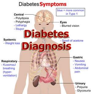 Diabetic_photos_Acai