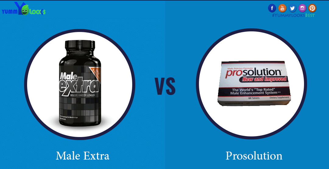 Male Extra Vs Prosolution