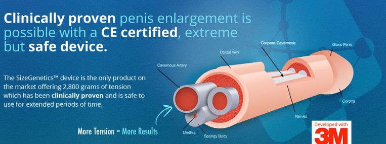 Sizegenetics-Male-Enhancement-System-is-safe