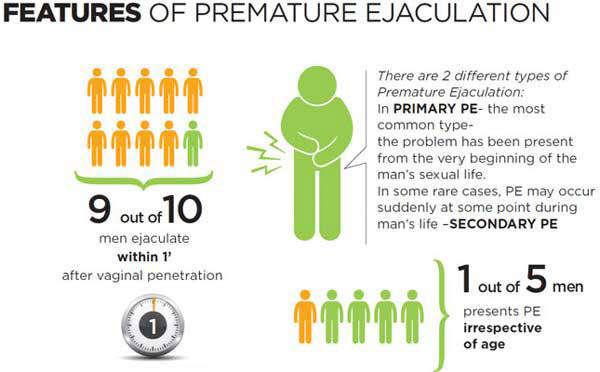 premature-ejaculation-cream