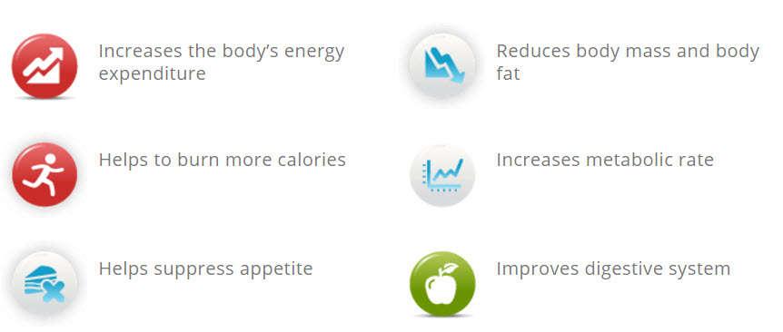 Capsiplex Benefits