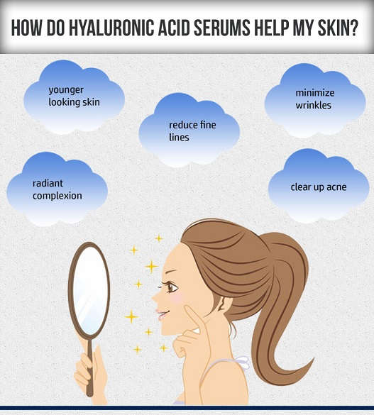 How Hyaluronic Acid Benefits by Revitol Face Moisturizer