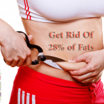 Get Rid of 28% Of Your Belly With Proactol XS Fat Binder