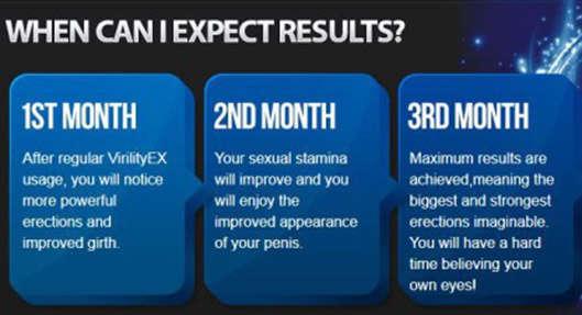 Virility-Ex-Results